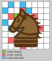 Juego o problema del caballo de ajedrez