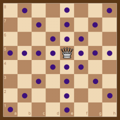 La Reina es la pieza más poderosa del Ajedrez. Puede mover cualquier número de casillas en línea recta, de manera horizontal, vertical o diagonal.