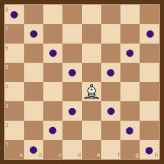 El Alfil se mueve en línea recta diagonal. Se puede mover tantas casillas se quiera, hasta que alcance el final del tablero o que esté otra pieza.