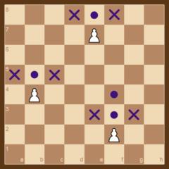El Peón se mueve solo hacia adelante, es la única pieza que no puede retroceder, avanza de una casilla a la vez a excepción cuando mueven por primera vez que tienen la posibilidad de avanzar dos casillas. El Peón captura en diagonal.