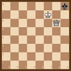 Si al jugador que este de turno no le queda ningún movimiento reglamentario y su rey no está en Jaque, la partida termina en Rey ahogado. Esta condición hace que la partida termine en Tablas.