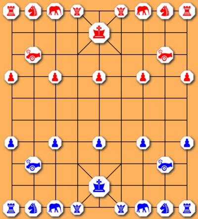 Ajedrez Coreano - Janggi con la posición inicial de las piezas