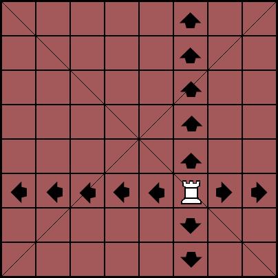 El Carro (Torre) mueve como la Torre del ajedrez.